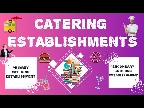 What is Hotel Management with Catering Establishments |Career Opportunities | Doodly Video!!