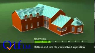 Timber Frame Home Construction Process.mp4