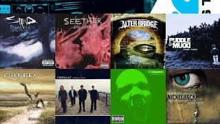 My Ultimate Rock Alternatives Playlist Volume#1 with Album Artworks