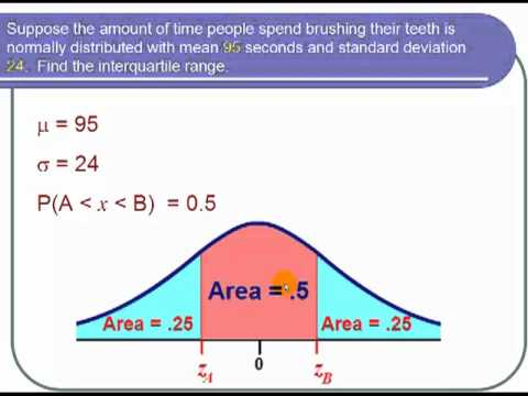 Finding the iqr under the normal curve youtube finding the iqr under the normal curve ccuart Images
