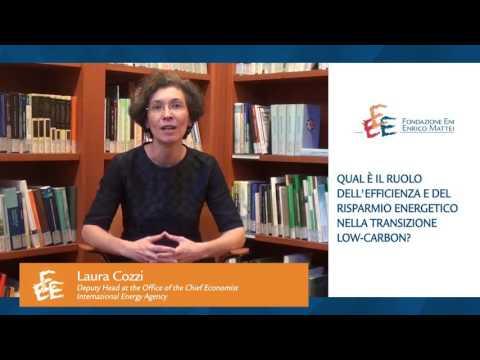 Laura Cozzi, International Energy Agency