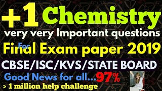 Expected Important MCQ questions of Chemistry 2017 english