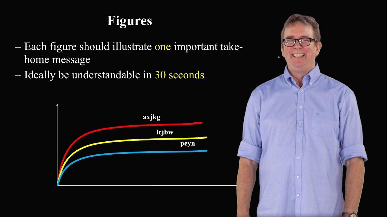 Ian Baldwin (Max Planck Institute): Making scientific writing painless