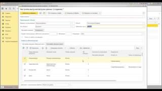 Автоматизация аптечных сетей на базе «1С:Розница 8. Аптека» (часть 2)