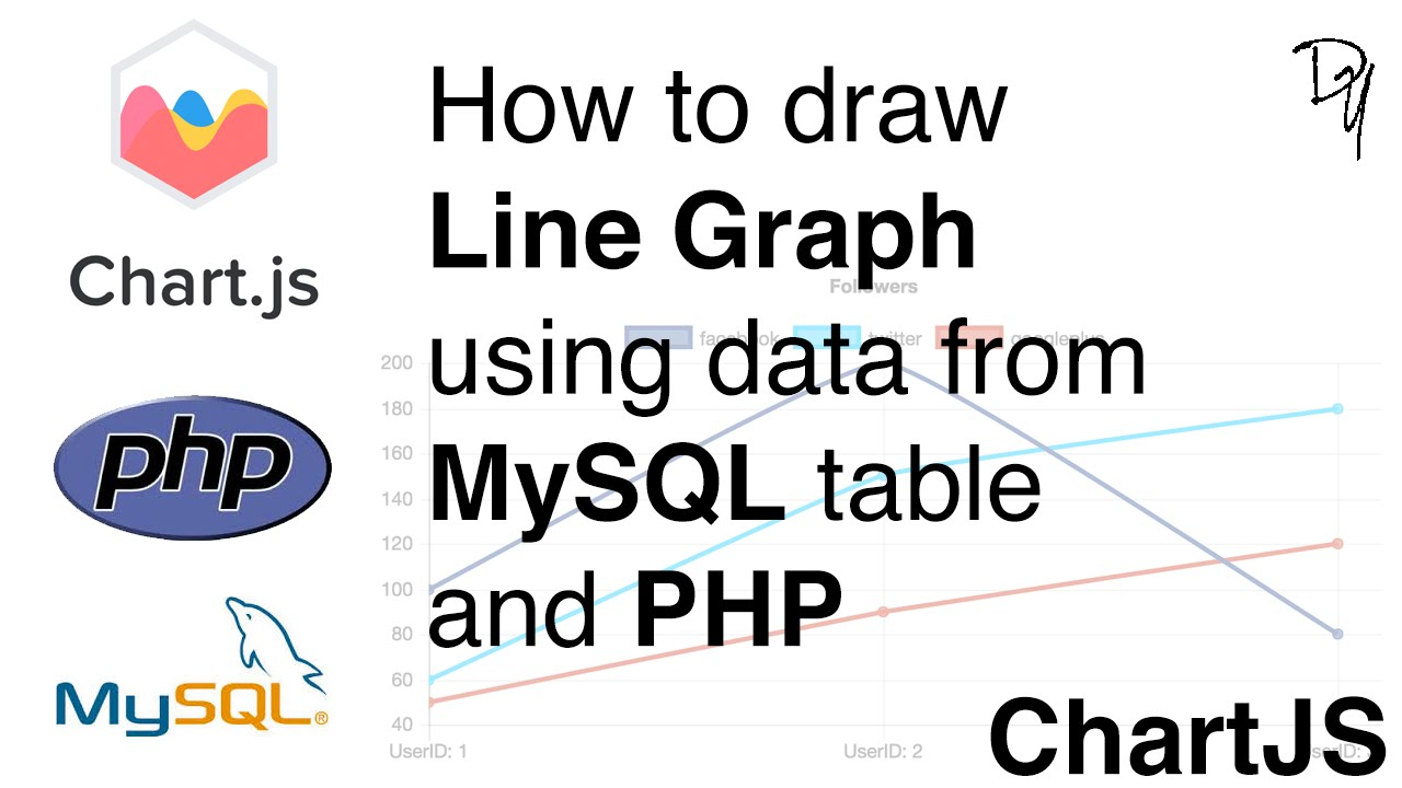 Drawing Lines With Jquery : Jquery graphs from mysql image collections how to guide