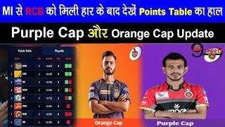IPL 2019: MI से RCB को मिली हार के बाद देखें Points Table का हाल, Purple Cap और Orange Cap Update