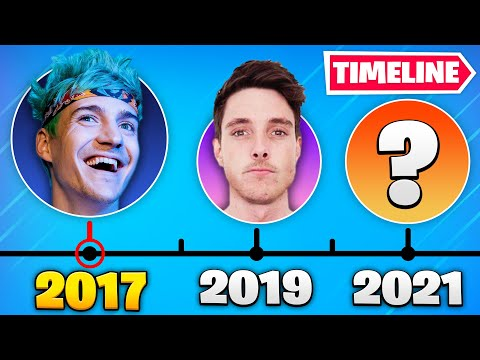 Fortnite's History on YouTube