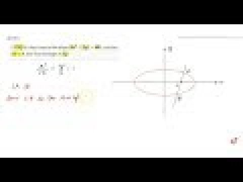 IIT JEE CONIC SECTIONS If `P S Q` is a focal chord of the