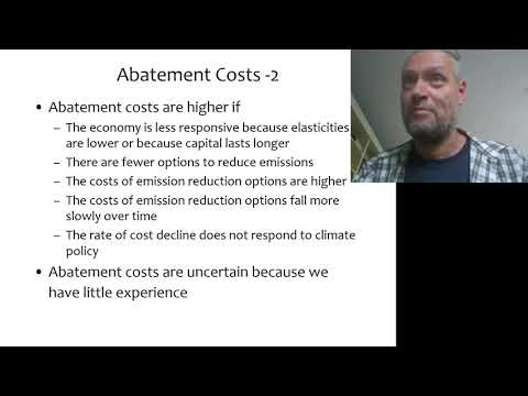 Modelling the costs of greenhouse gas emission reduction