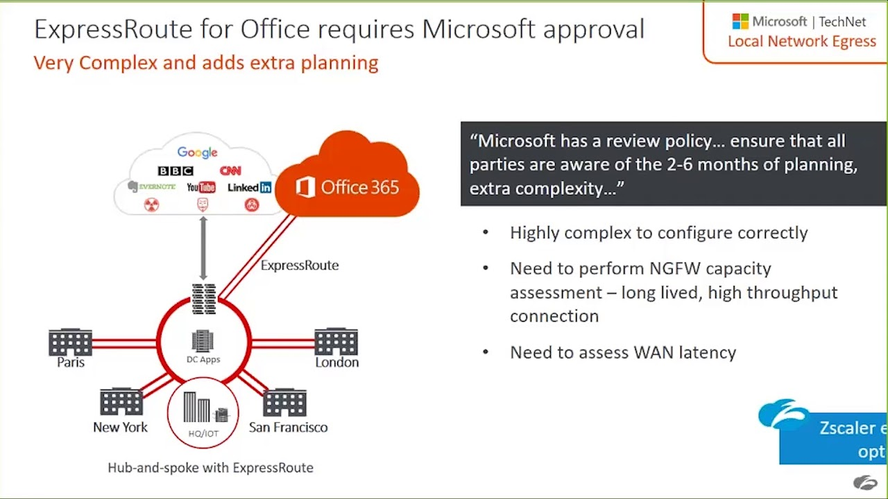 ON-DEMAND - Ready for Office 365 Talk to your network first 20171024 0301 1