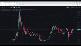 Binance how to buy bitcoin and ethereum