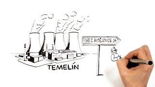 8. díl: Jak funguje jaderná elektrárna
