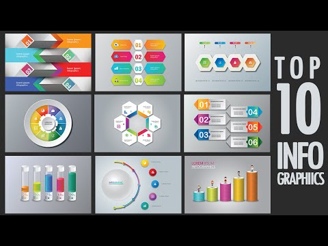 Top 10 Graphic Design 3D Infographic by Graphic Tweakz