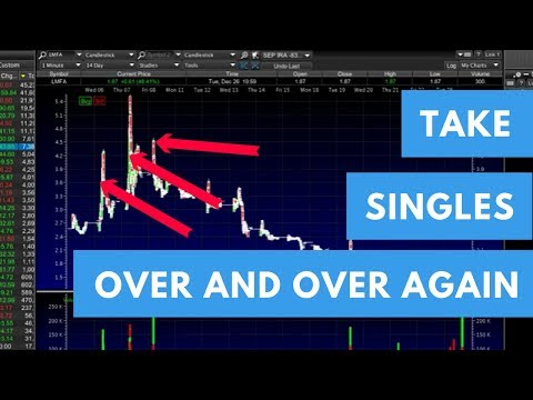 How to Maximize Profits in the Stock Market? Take Singles Over and Over Again