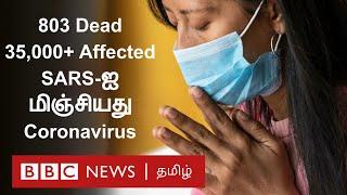 கொரோனா: 803 பேர் பலி – SARS-ஐ மிஞ்சியது Coronavirus | China
