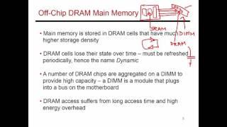 Video 70: Main Memory System Basics, CS/ECE 3810 Computer Organization