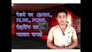 What is Waitng List - GNWL, RLWL, PQWL In Hindi ll Jilit