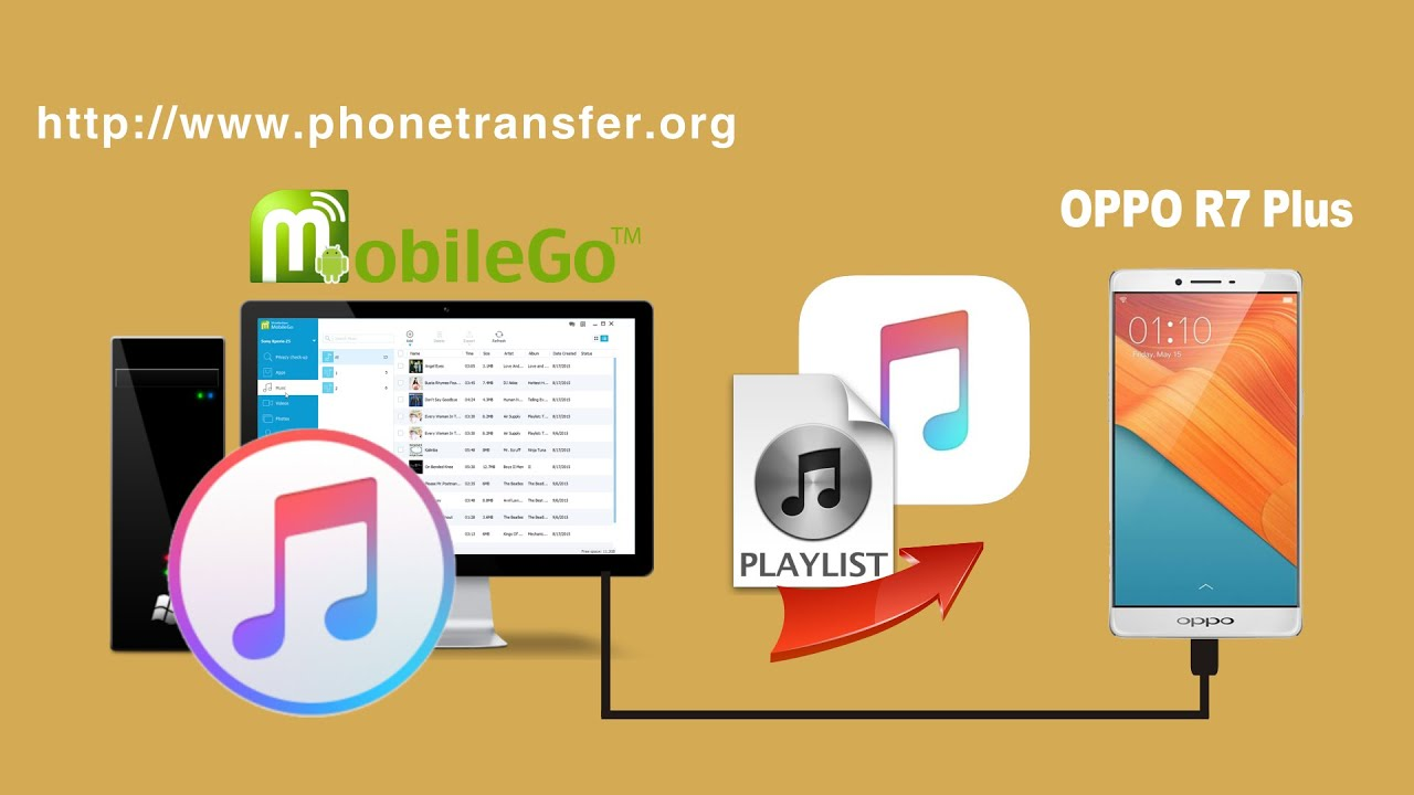 Songs To Oppo R7 How To Sync Music Playlist From Itunes To Oppo R7 Plus R5 R7 R5s Youtube