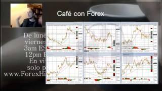 Forex con Café del 14 de Marzo del 2017