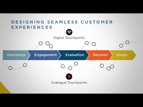 Recurring Revenue Forum - Shifts in the Customer Journey by Anders Sorman-Nilsson
