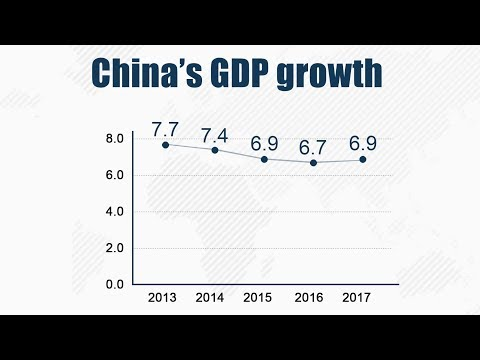 China GDP beat expectations, reached 6.9% growth in 2017