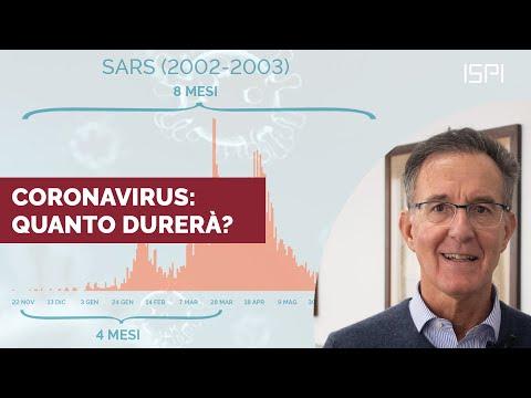 Coronavirus: quanto durerà? | Paolo Magri - Il mondo ai tempi del coronavirus