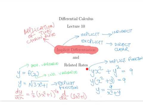 Differential Calculus Lecture 10 Implicit Differentiation - Explanation and Examples