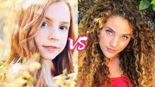 Sofie Dossi VS Anna McNulty (MOST FLEXIBLE)