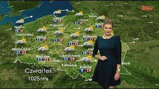 Prognoza pogody 27.09.2018