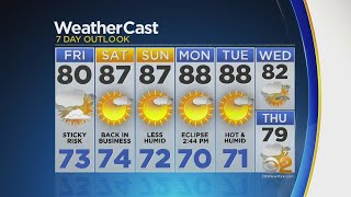 Afternoon Weather 8-18-2017