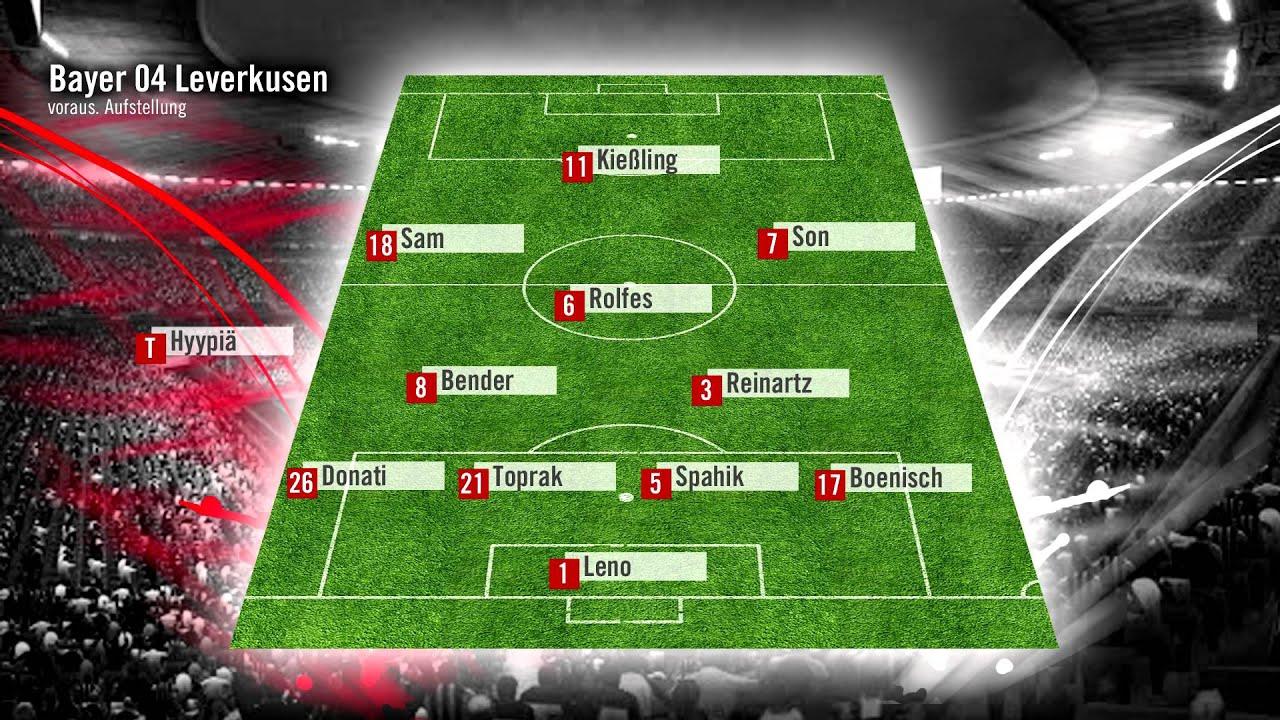 Sc Freiburg Leverkusen