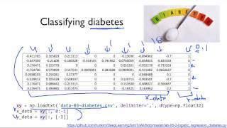 ML lab 05: TensorFlow로 Logistic Classification의 구현하기 (new)