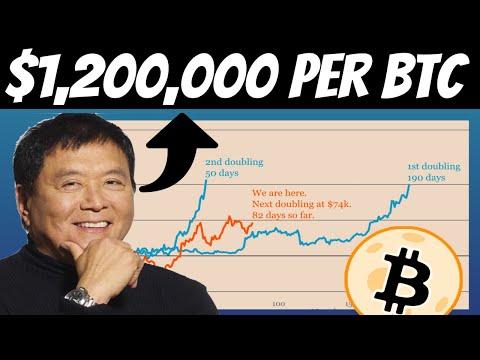 Robert Kiyosaki: Bitcoin Will Hit $1,200,000 in 5 years   BTC is Close to Doubling In Price Again!!