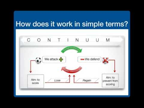 Soccer Nova Scotia B License Part 1 - Game Structure