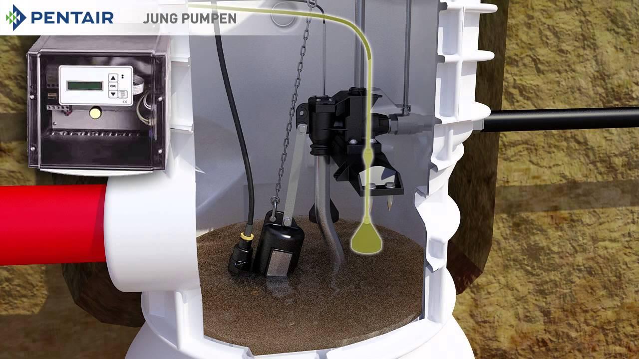 animation kunststoffschacht als fertige pumpstation. Black Bedroom Furniture Sets. Home Design Ideas