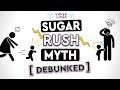 Does Sugar Make You Hyper?! Debunked
