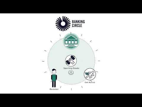 Banking Circle Virtual IBAN Marketplaces