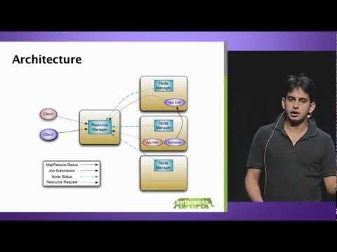 Arun Murthy Hadoop Summit 2011 Next Generation Apache Hadoop MapReduce