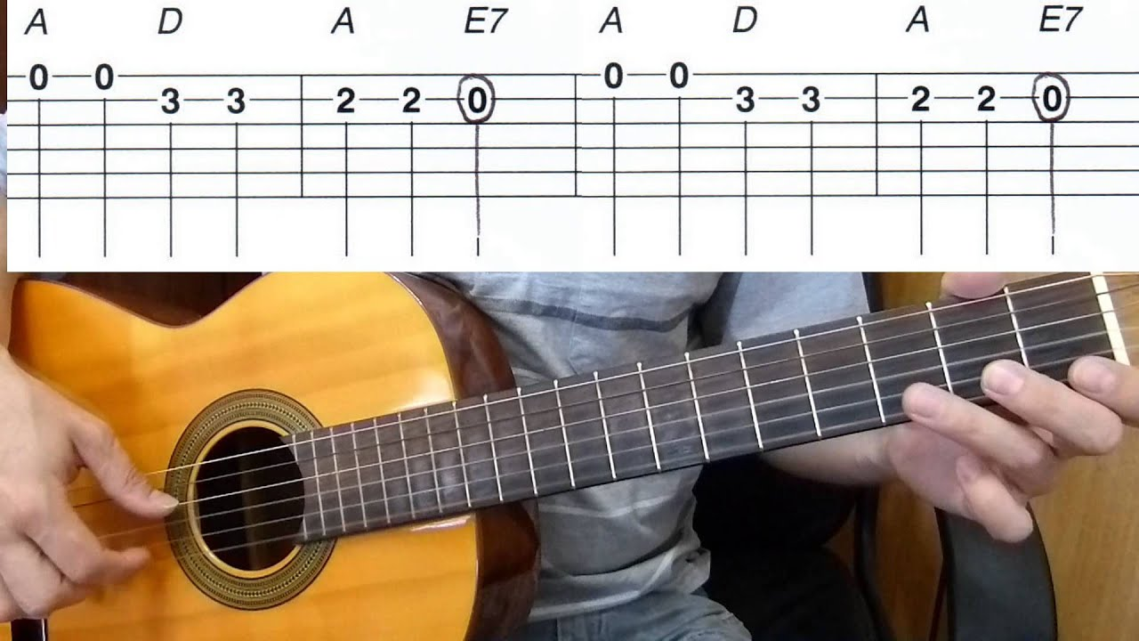 ABC song Alphabet song Easy Guitar melody tutorial + TAB ...