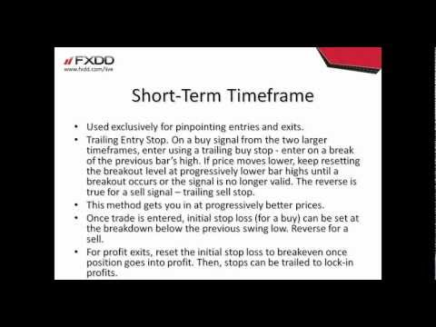 James Chen - Multiple Time Frame Trading in the Forex Market