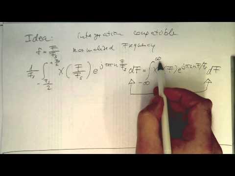 Sampled signals: timedomain sampling, analytics (#004/000)
