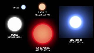 Planets, Stars, Nebulae, Galaxies - Universe Size Comparison [HD]