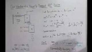 Module 9 - Lecture 2 - Dynamics of Machines