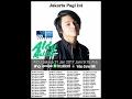 Aldy Maldini - ICU Pro2 RRI Jakarta (Live Video Corner RRI)