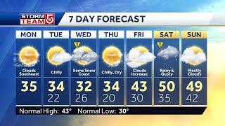 Video: Cold air sticks around