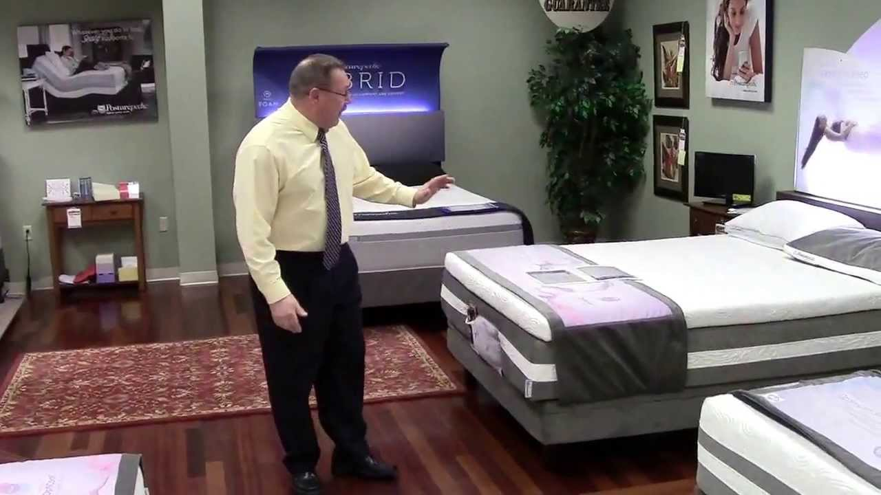 Try Out Sealy Mattresses At Senzig S