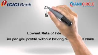 ICICI Bank Instant Personal Loan