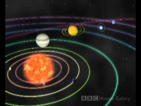 The relative sizes of the sun, Earth and moon - YouTube