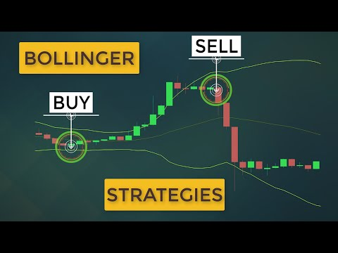 Bollinger Bands Strategies THAT ACTUALLY WORK (Trading Systems With BB Indicator)