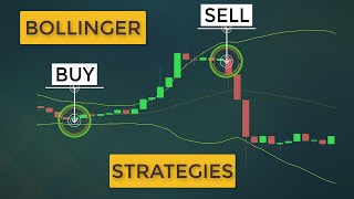 bollinger Bands Strategies THAT ACTUALLY WORK  Trading Systems With BB Indicator